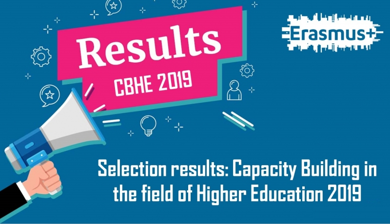 The selection results of the Erasmus+ CBHE 2019