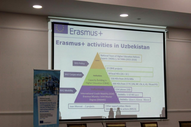 Erasmus+ Information Day - 2019