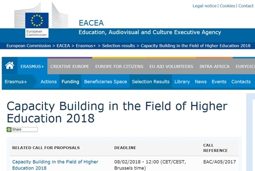 The selection  results  of the 2018 Call for Erasmus+ Capacity Building in Higher Education