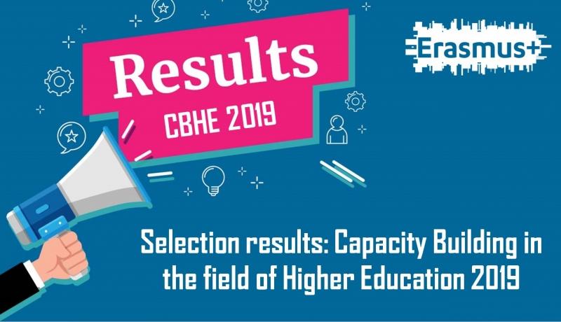 Результаты отбора Erasmus+ по CBHE 2019