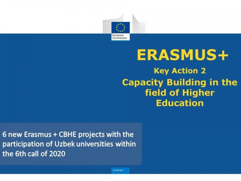 6 новых проектов Erasmus+ CBHE с участием вузов Узбекистана в рамках 6-го конкурса 2020 года