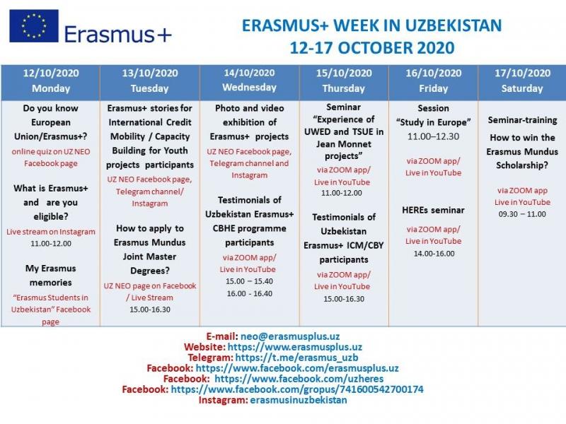 Неделя Erasmus+ 2020 г