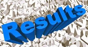 Объявлены результаты конкурса Erasmus+ Capacity-building in Higher Education