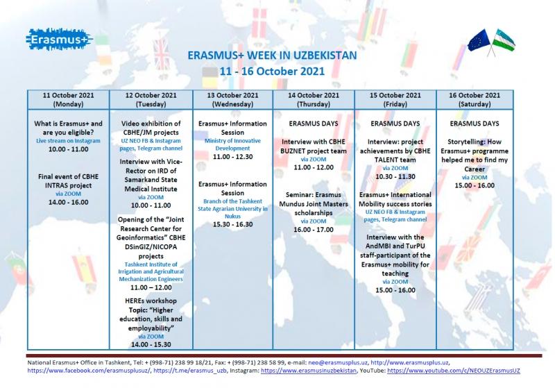 Erasmus+ Haftaligi 2021