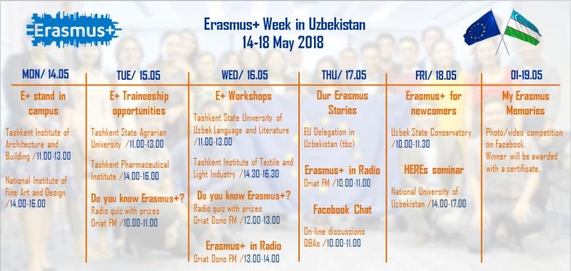 O'zbekistonda Erasmus+ Haftaligi